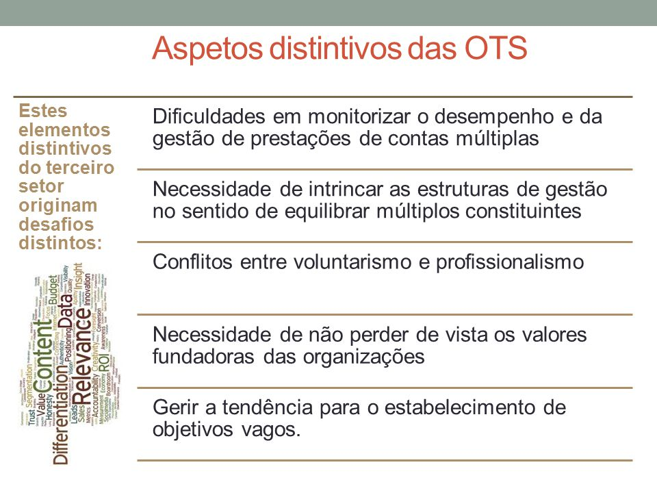 Estes elementos distintivos do terceiro setor originam desafios distintos: Dificuldades em monitorizar o desempenho e da gestão de prestações de conta