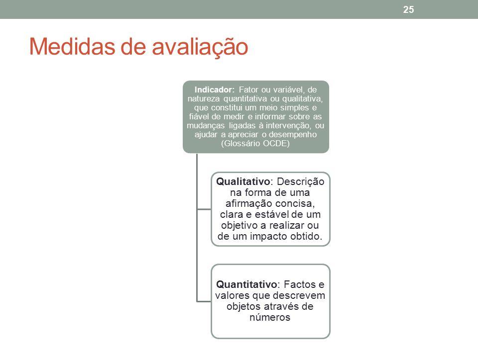 Medidas de avaliação Indicador: Fator ou variável, de natureza quantitativa ou qualitativa, que constitui um meio simples e fiável de medir e informar