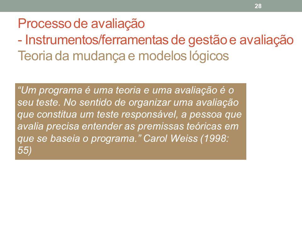 """Processo de avaliação - Instrumentos/ferramentas de gestão e avaliação Teoria da mudança e modelos lógicos 28 """"Um programa é uma teoria e uma avaliaçã"""