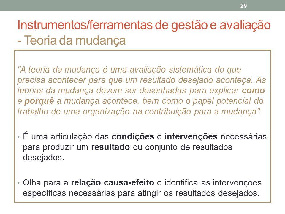 Instrumentos/ferramentas de gestão e avaliação - Teoria da mudança 29