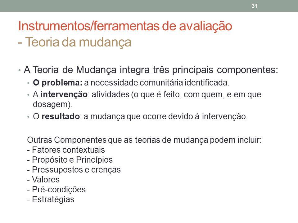 Instrumentos/ferramentas de avaliação - Teoria da mudança 31 A Teoria de Mudança integra três principais componentes: O problema: a necessidade comuni