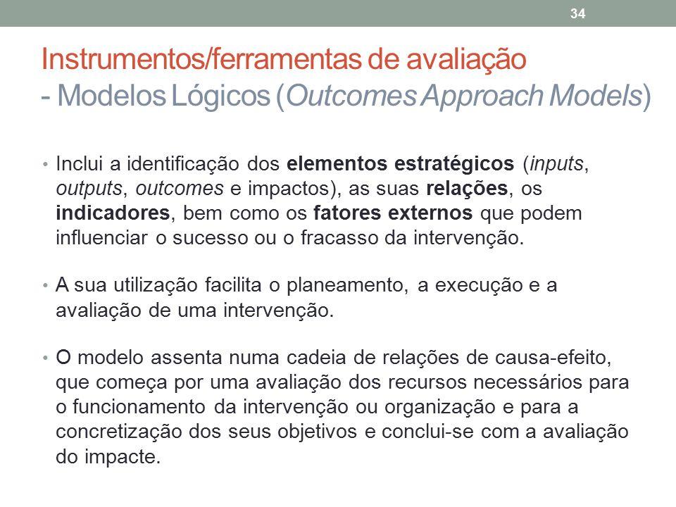 Instrumentos/ferramentas de avaliação - Modelos Lógicos (Outcomes Approach Models) 34 Inclui a identificação dos elementos estratégicos (inputs, outpu