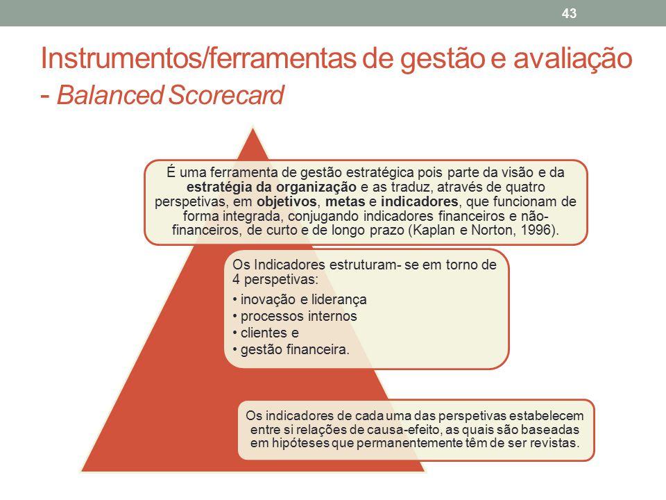 Instrumentos/ferramentas de gestão e avaliação - Balanced Scorecard 43 É uma ferramenta de gestão estratégica pois parte da visão e da estratégia da o