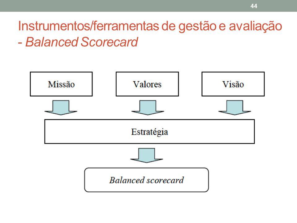 Instrumentos/ferramentas de gestão e avaliação - Balanced Scorecard 44