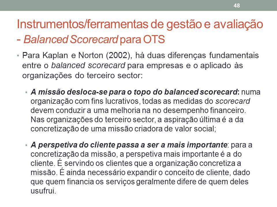 Instrumentos/ferramentas de gestão e avaliação - Balanced Scorecard para OTS 48 Para Kaplan e Norton (2002), há duas diferenças fundamentais entre o b