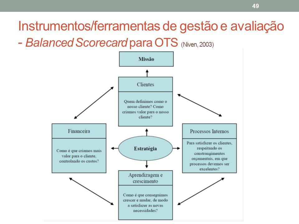 Instrumentos/ferramentas de gestão e avaliação - Balanced Scorecard para OTS (Niven, 2003) 49