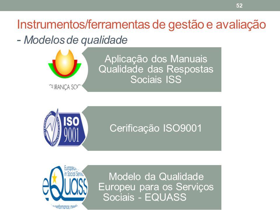 Instrumentos/ferramentas de gestão e avaliação - Modelos de qualidade 52 Aplicação dos Manuais Qualidade das Respostas Sociais ISS Cerificação ISO9001