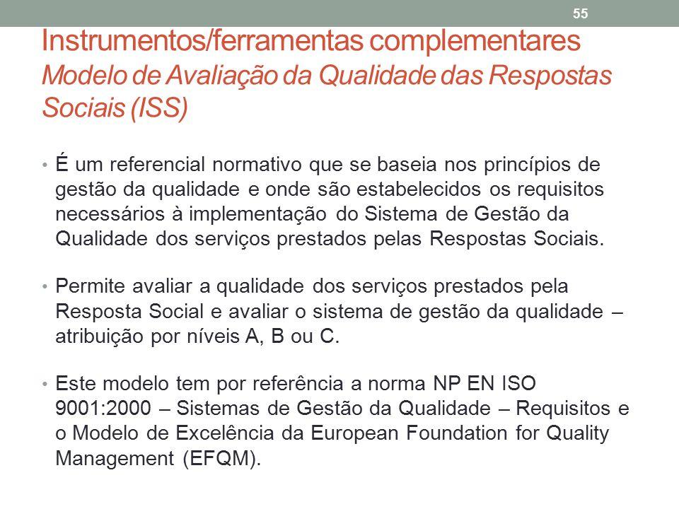 Instrumentos/ferramentas complementares Modelo de Avaliação da Qualidade das Respostas Sociais (ISS) 55 É um referencial normativo que se baseia nos p