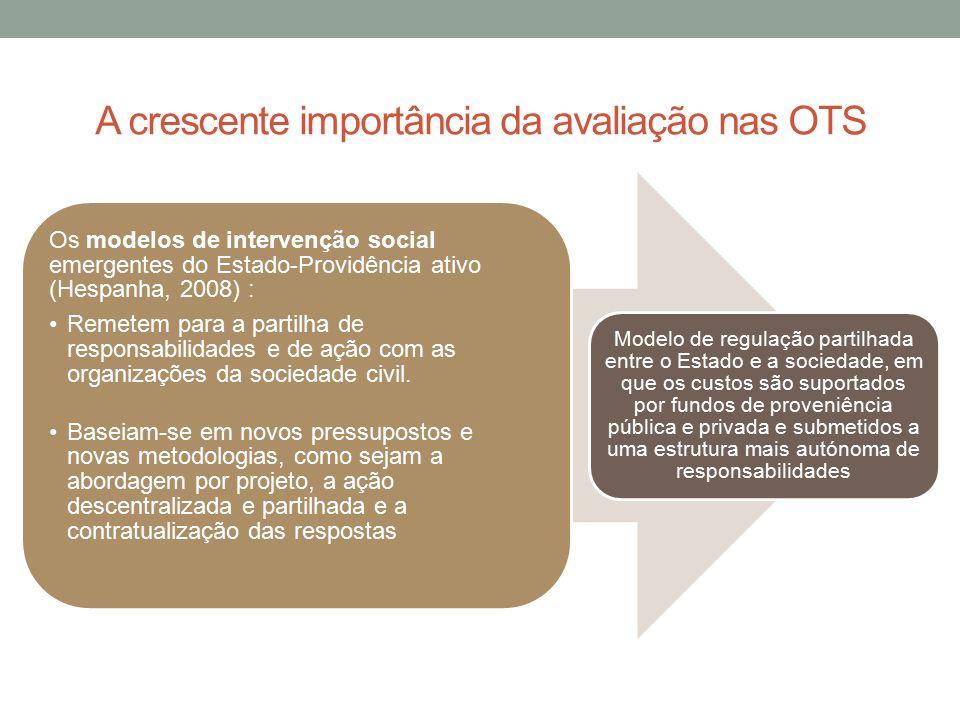 Os modelos de intervenção social emergentes do Estado-Providência ativo (Hespanha, 2008) : Remetem para a partilha de responsabilidades e de ação com