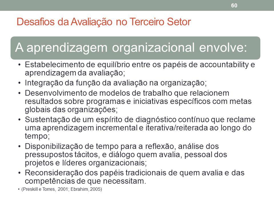 Desafios da Avaliação no Terceiro Setor 60 A aprendizagem organizacional envolve: Estabelecimento de equilíbrio entre os papéis de accountability e ap