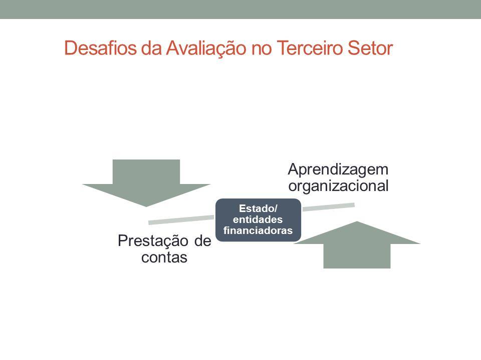 Aprendizagem organizacional Prestação de contas Estado/ entidades financiadoras Desafios da Avaliação no Terceiro Setor