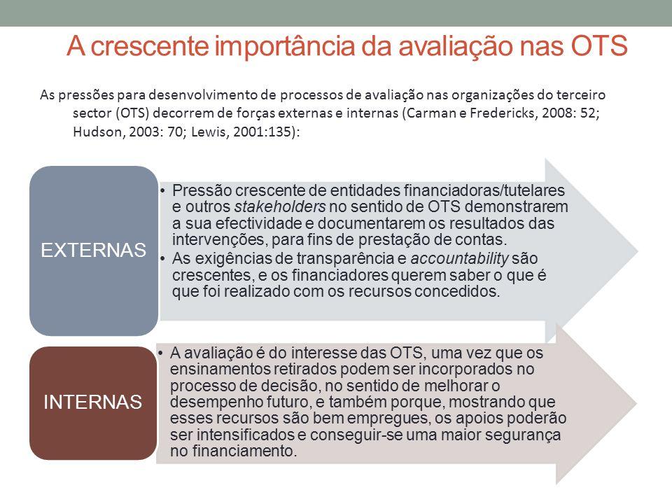 Pressão crescente de entidades financiadoras/tutelares e outros stakeholders no sentido de OTS demonstrarem a sua efectividade e documentarem os resul
