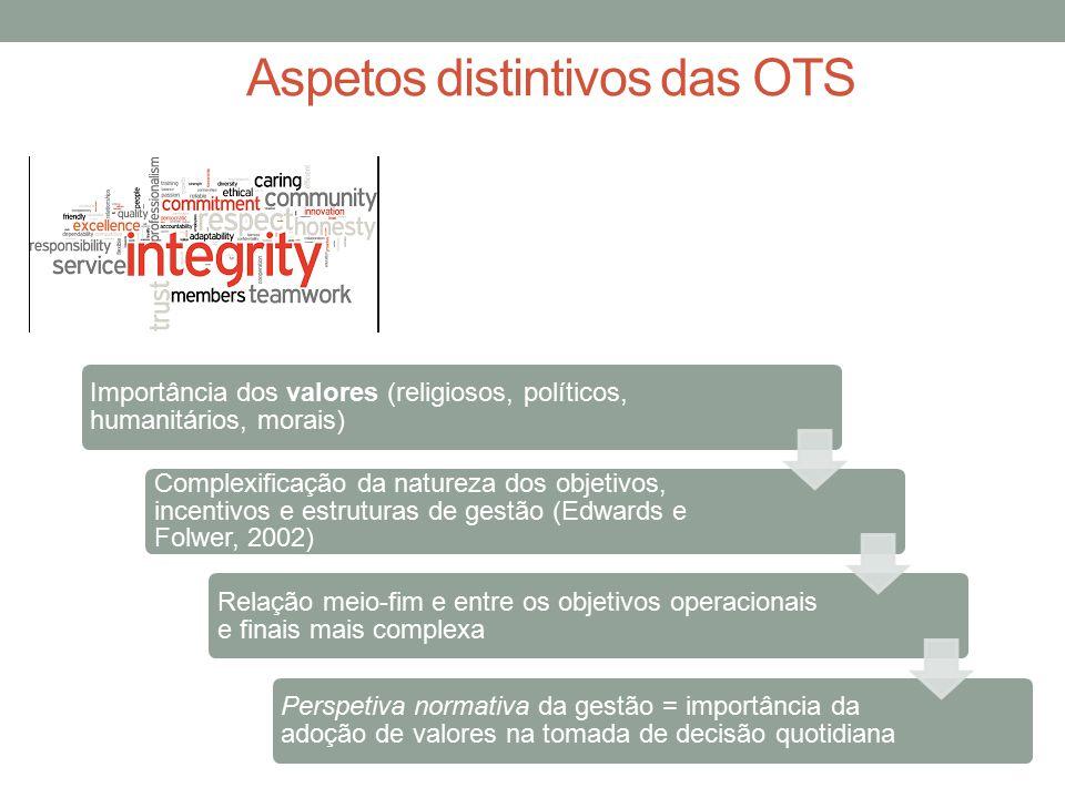 Importância dos valores (religiosos, políticos, humanitários, morais) Complexificação da natureza dos objetivos, incentivos e estruturas de gestão (Ed