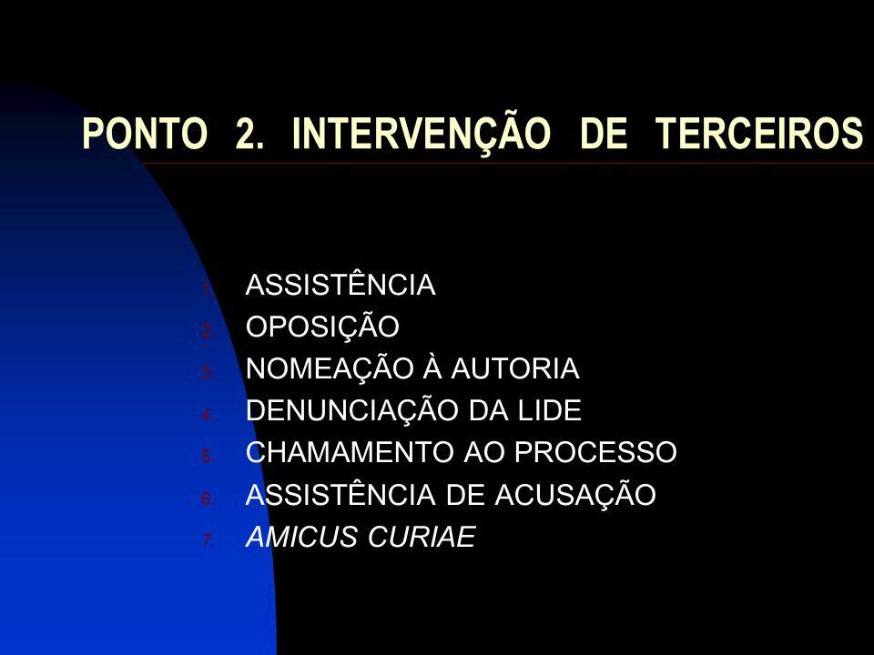 PONTO 2. INTERVENÇÃO DE TERCEIROS 1. ASSISTÊNCIA 2. OPOSIÇÃO 3. NOMEAÇÃO À AUTORIA 4. DENUNCIAÇÃO DA LIDE 5. CHAMAMENTO AO PROCESSO 6. ASSISTÊNCIA DE