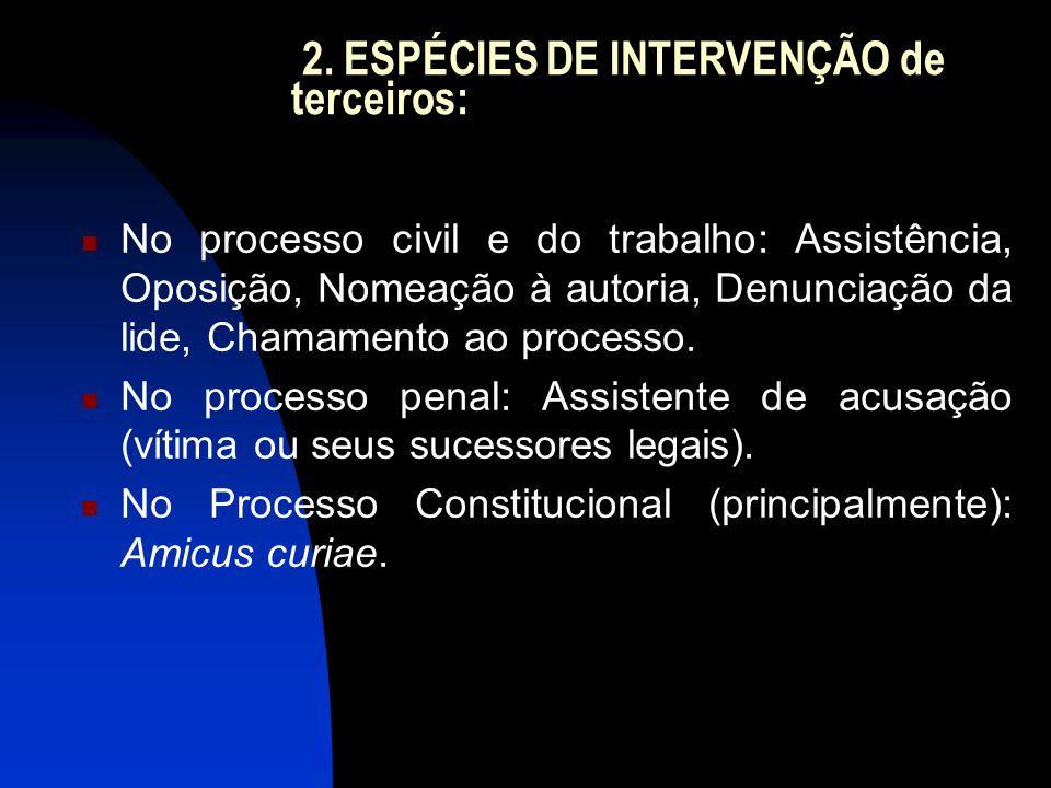 2. ESPÉCIES DE INTERVENÇÃO de terceiros: No processo civil e do trabalho: Assistência, Oposição, Nomeação à autoria, Denunciação da lide, Chamamento a