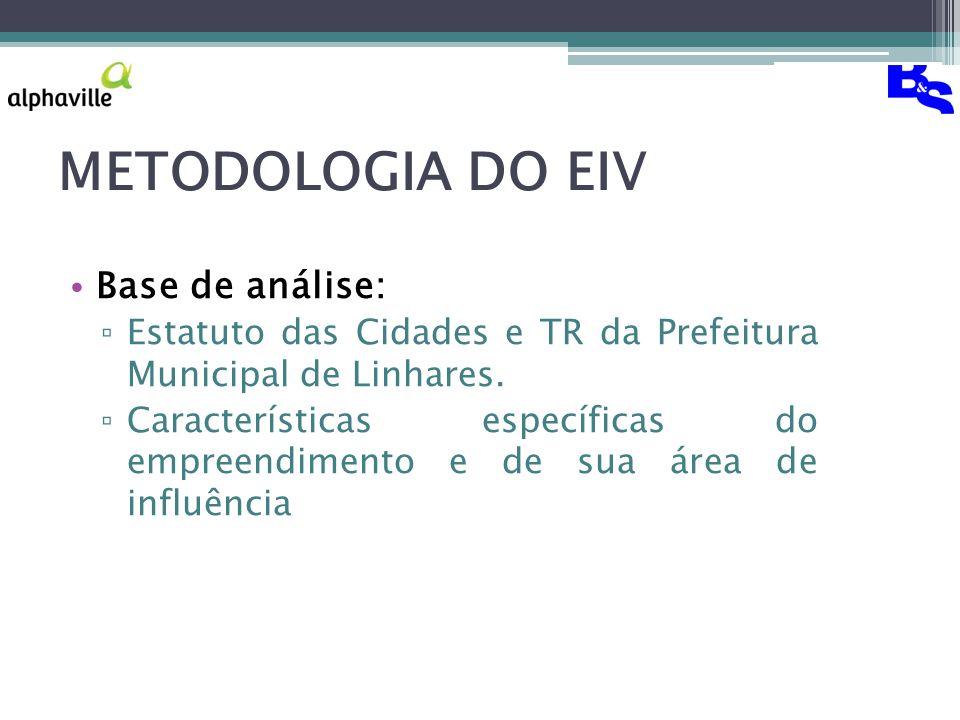 METODOLOGIA DO EIV Base de análise: ▫ Estatuto das Cidades e TR da Prefeitura Municipal de Linhares.