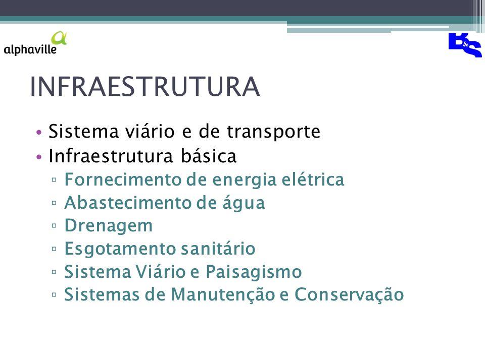 INFRAESTRUTURA Sistema viário e de transporte Infraestrutura básica ▫ Fornecimento de energia elétrica ▫ Abastecimento de água ▫ Drenagem ▫ Esgotamento sanitário ▫ Sistema Viário e Paisagismo ▫ Sistemas de Manutenção e Conservação