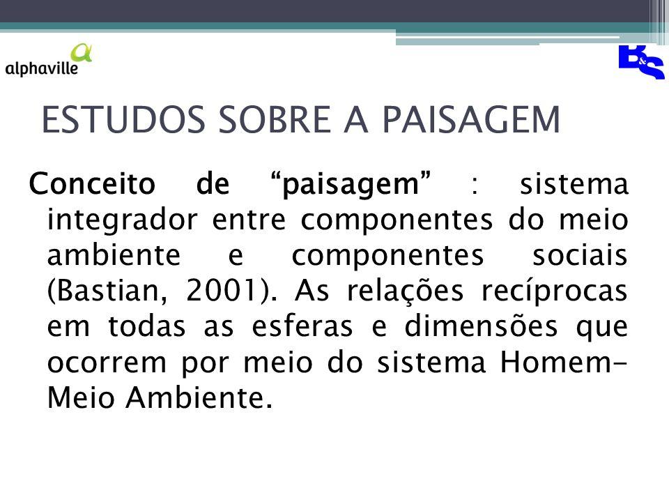 ESTUDOS SOBRE A PAISAGEM Conceito de paisagem : sistema integrador entre componentes do meio ambiente e componentes sociais (Bastian, 2001).