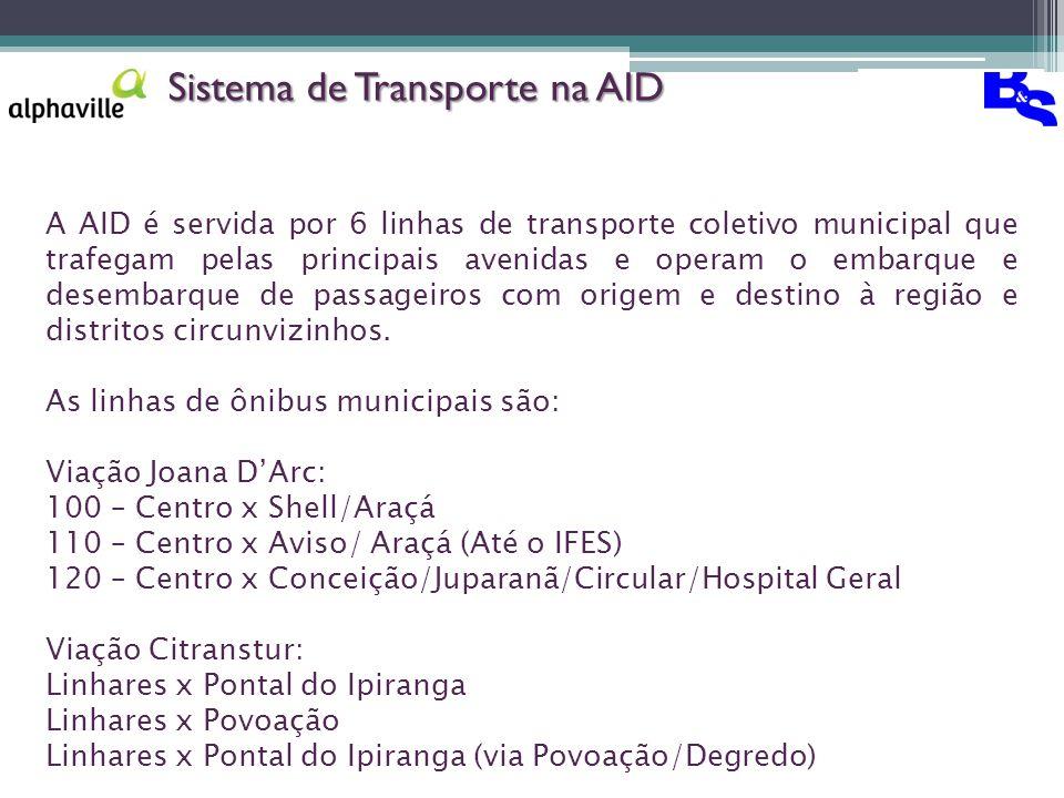 A AID é servida por 6 linhas de transporte coletivo municipal que trafegam pelas principais avenidas e operam o embarque e desembarque de passageiros com origem e destino à região e distritos circunvizinhos.