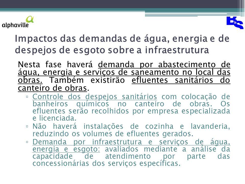 Impactos das demandas de água, energia e de despejos de esgoto sobre a infraestrutura Nesta fase haverá demanda por abastecimento de água, energia e serviços de saneamento no local das obras.