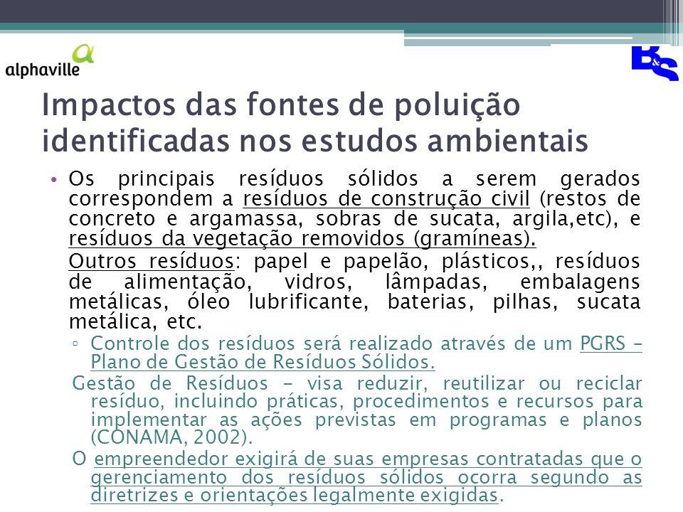 Impactos das fontes de poluição identificadas nos estudos ambientais Os principais resíduos sólidos a serem gerados correspondem a resíduos de construção civil (restos de concreto e argamassa, sobras de sucata, argila,etc), e resíduos da vegetação removidos (gramíneas).