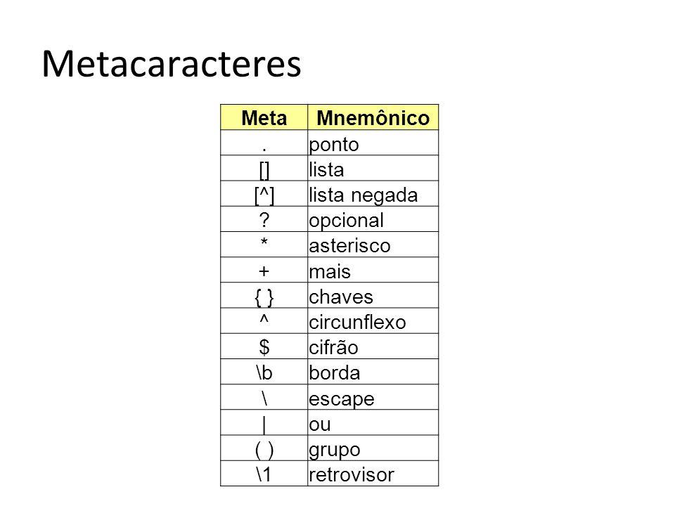 Metacaracteres MetaMnemônico.ponto []lista [^]lista negada opcional *asterisco +mais { }chaves ^circunflexo $cifrão \bborda \escape |ou ( )grupo \1retrovisor