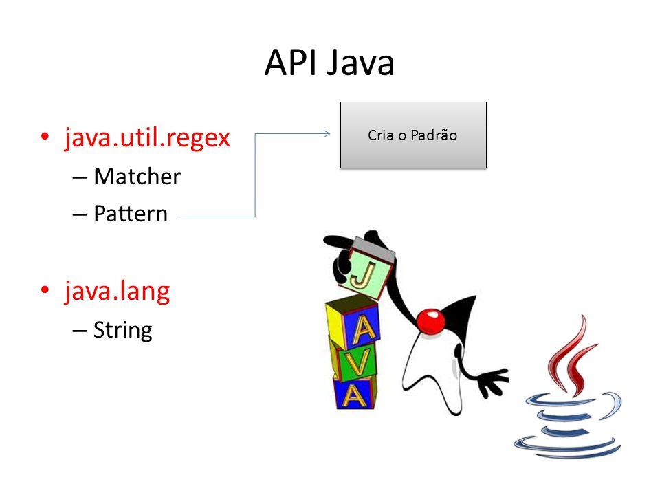 API Java java.util.regex – Matcher – Pattern java.lang – String Cria o Padrão