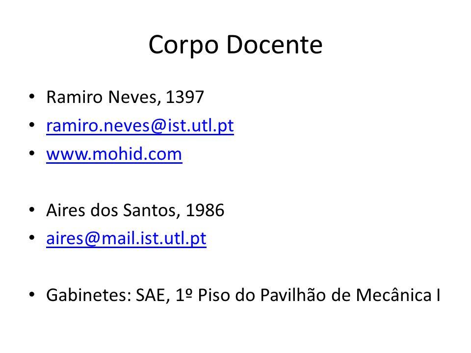 Corpo Docente Ramiro Neves, 1397 ramiro.neves@ist.utl.pt www.mohid.com Aires dos Santos, 1986 aires@mail.ist.utl.pt Gabinetes: SAE, 1º Piso do Pavilhão de Mecânica I