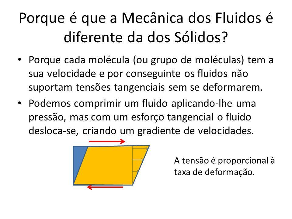 Porque é que a Mecânica dos Fluidos é diferente da dos Sólidos.