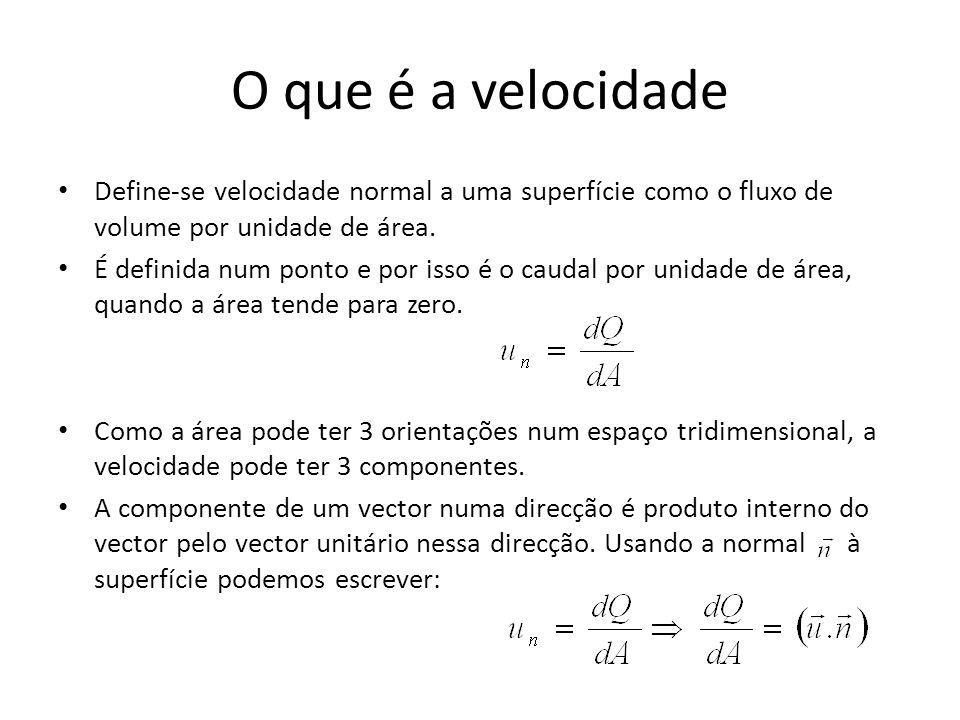 O que é a velocidade Define-se velocidade normal a uma superfície como o fluxo de volume por unidade de área.
