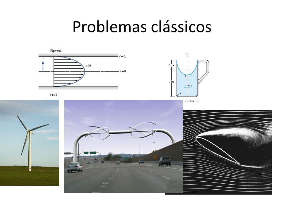 Problemas clássicos