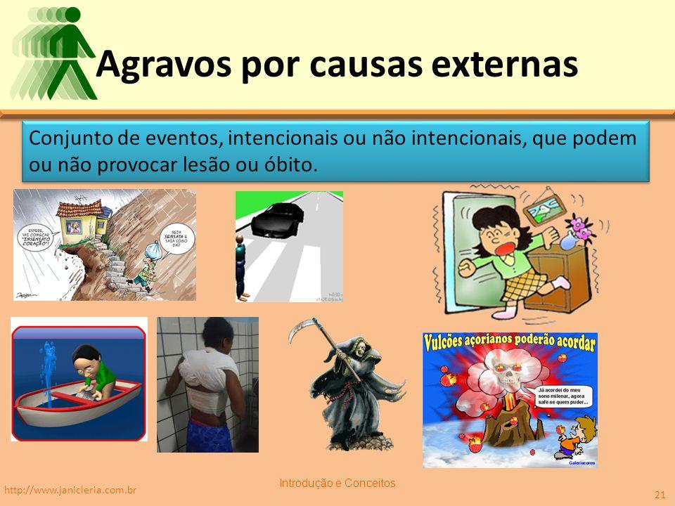 Agravos por causas externas http://www.janicleria.com.br Introdução e Conceitos 21 Conjunto de eventos, intencionais ou não intencionais, que podem ou não provocar lesão ou óbito.