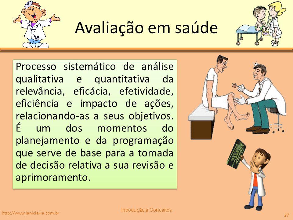Avaliação em saúde Processo sistemático de análise qualitativa e quantitativa da relevância, eficácia, efetividade, eficiência e impacto de ações, rel