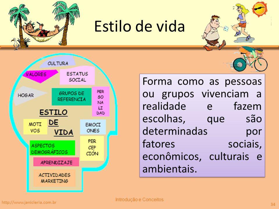 Estilo de vida Forma como as pessoas ou grupos vivenciam a realidade e fazem escolhas, que são determinadas por fatores sociais, econômicos, culturais