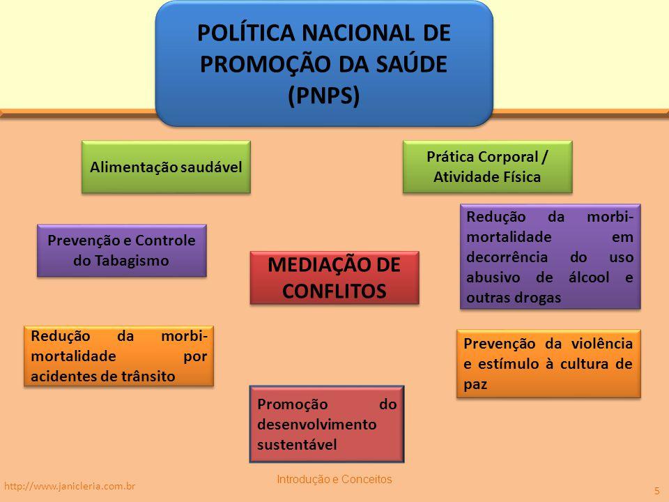 http://www.janicleria.com.br Introdução e Conceitos 5 POLÍTICA NACIONAL DE PROMOÇÃO DA SAÚDE (PNPS) Alimentação saudável Prática Corporal / Atividade
