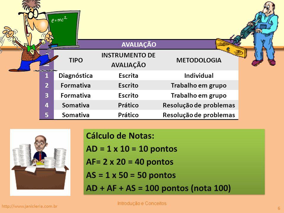 http://www.janicleria.com.br Introdução e Conceitos 6 AVALIAÇÃO Ítem TIPO INSTRUMENTO DE AVALIAÇÃO METODOLOGIA 1 DiagnósticaEscritaIndividual 2 Format