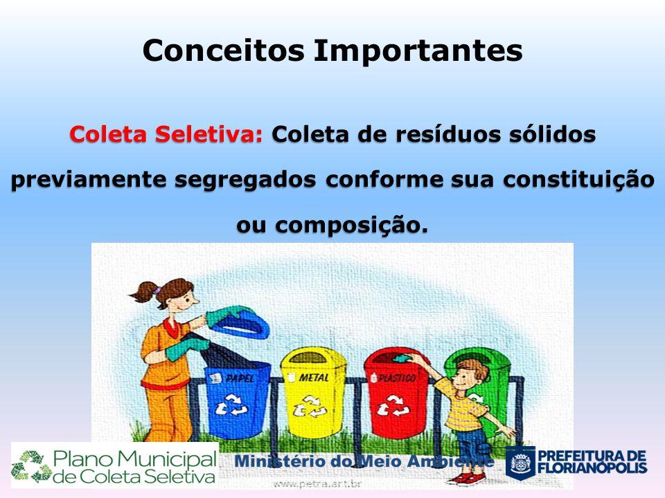 Conceitos Importantes Coleta Seletiva: Coleta de resíduos sólidos previamente segregados conforme sua constituição ou composição.
