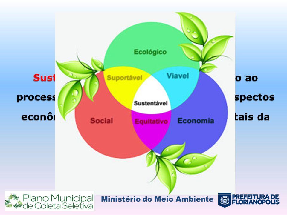Conceitos Importantes Sustentabilidade:Conceito relacionado ao processo sistêmico da continuidade de aspectos econômicos, sociais, culturais e ambient