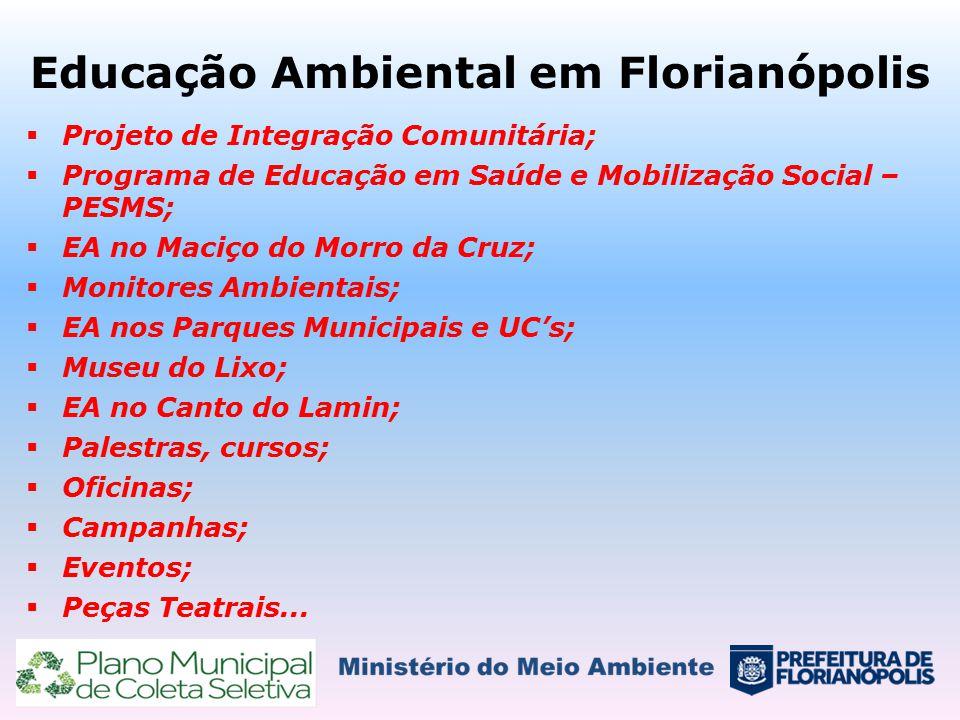 Educação Ambiental em Florianópolis  Projeto de Integração Comunitária;  Programa de Educação em Saúde e Mobilização Social – PESMS;  EA no Maciço