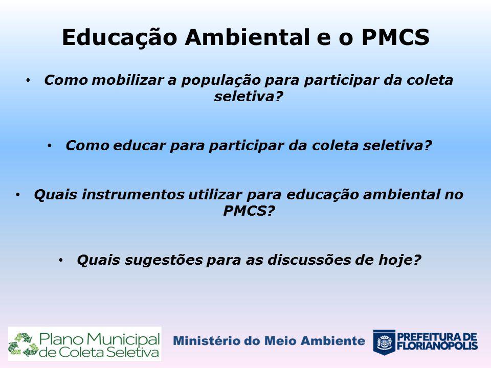 Educação Ambiental e o PMCS Como mobilizar a população para participar da coleta seletiva? Como educar para participar da coleta seletiva? Quais instr