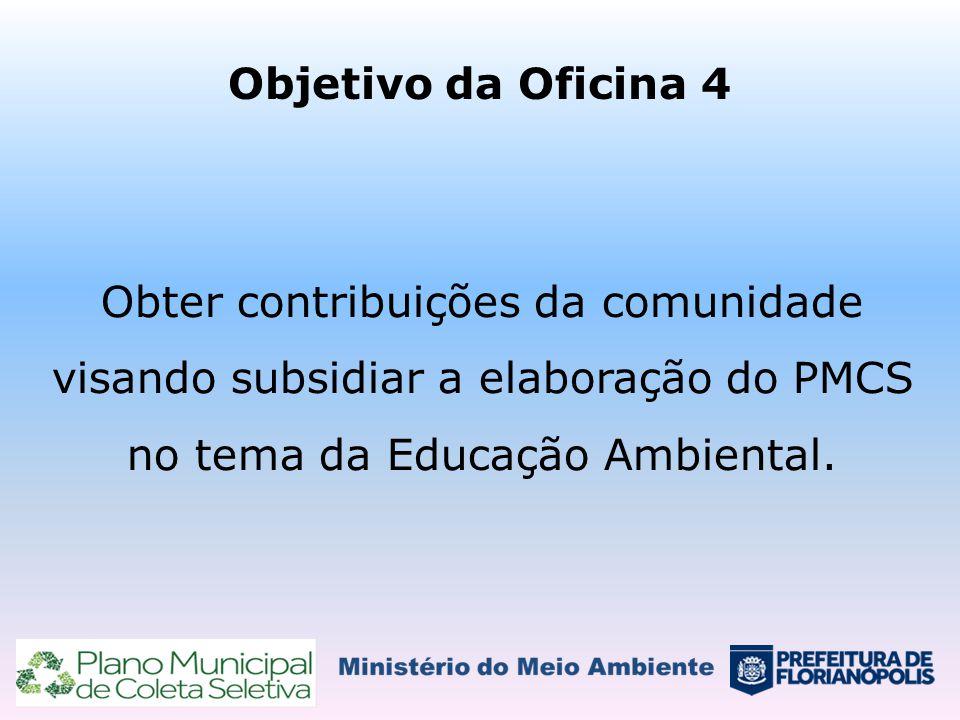 Educação Ambiental em Florianópolis Secretaria Municipal de Educação Secretaria Municipal de Habitação e Saneamento Secretaria Municipal de Saúde FLORAM COMCAP Universidades Entidades não governamentais Institutos de pesquisa Outras.