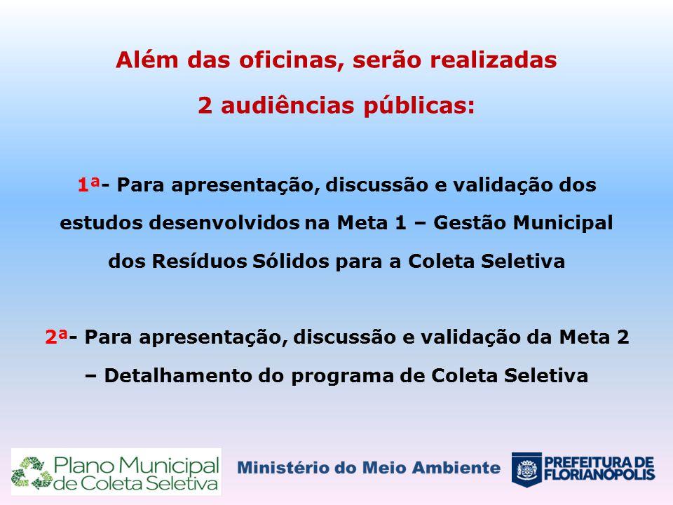Além das oficinas, serão realizadas 2 audiências públicas: 1ª- Para apresentação, discussão e validação dos estudos desenvolvidos na Meta 1 – Gestão M