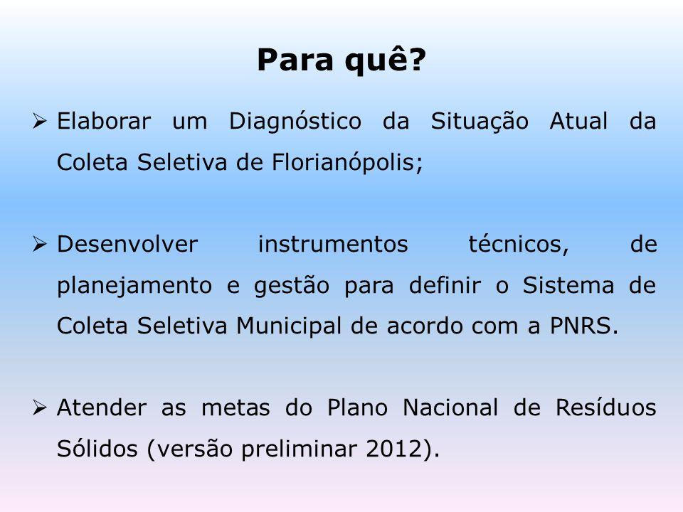 Para quê?  Elaborar um Diagnóstico da Situação Atual da Coleta Seletiva de Florianópolis;  Desenvolver instrumentos técnicos, de planejamento e gest