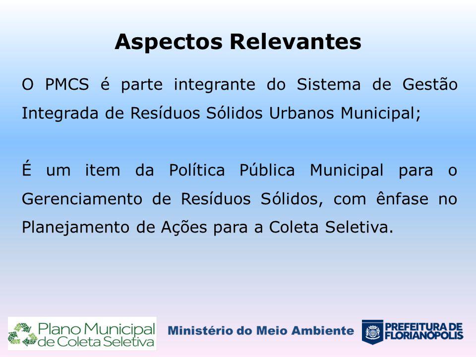 Aspectos Relevantes O PMCS é parte integrante do Sistema de Gestão Integrada de Resíduos Sólidos Urbanos Municipal; É um item da Política Pública Muni