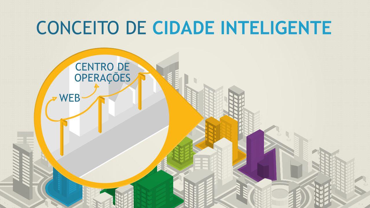 CONCEITO DE CIDADE INTELIGENTE WEB CENTRO DE OPERAÇÕES
