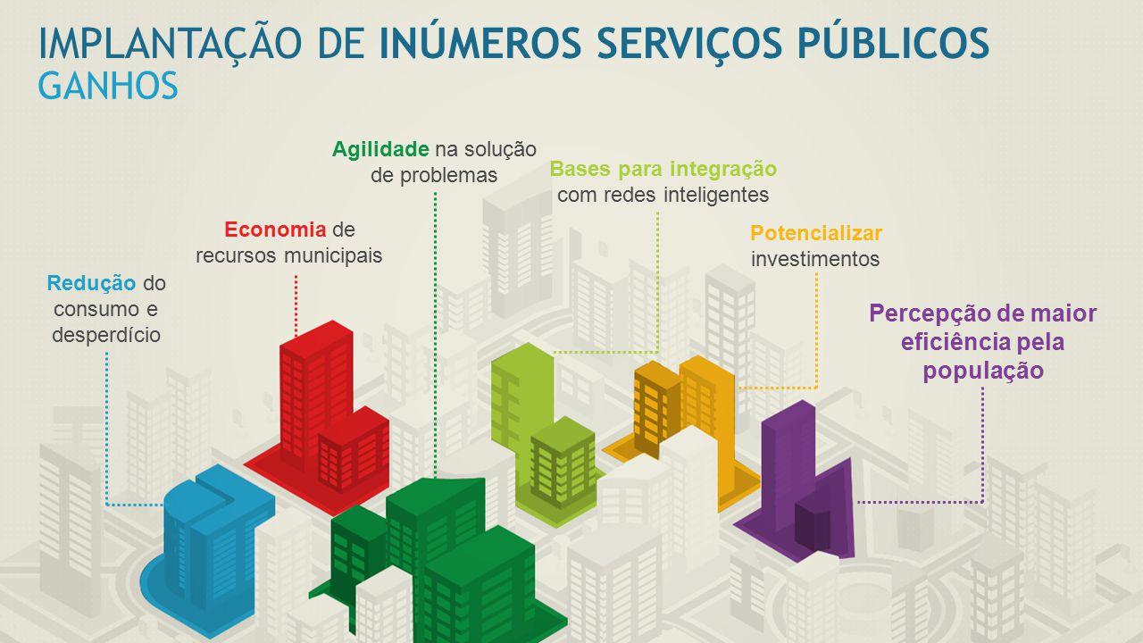Redução do consumo e desperdício Economia de recursos municipais Agilidade na solução de problemas Bases para integração com redes inteligentes Potenc