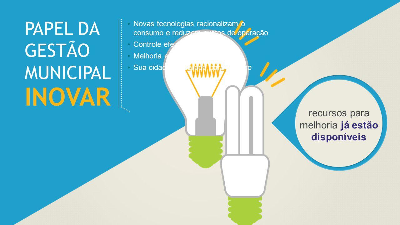PAPEL DA GESTÃO MUNICIPAL INOVAR Novas tecnologias racionalizam o consumo e reduzem custos de operação Controle efetivo Melhoria e expansão das redes