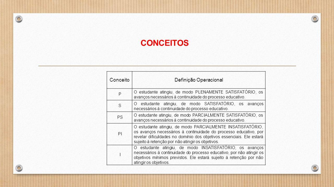CONCEITOS ConceitoDefinição Operacional P O estudante atingiu, de modo PLENAMENTE SATISFATÓRIO, os avanços necessários à continuidade do processo educ