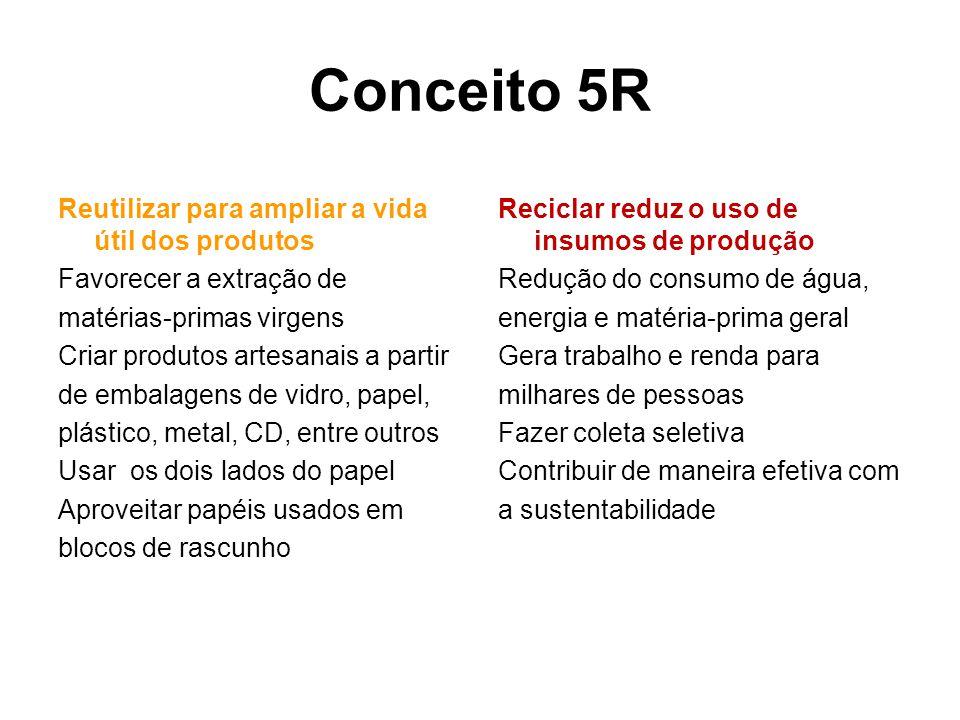 Conceito 5R Reutilizar para ampliar a vida útil dos produtos Favorecer a extração de matérias-primas virgens Criar produtos artesanais a partir de emb