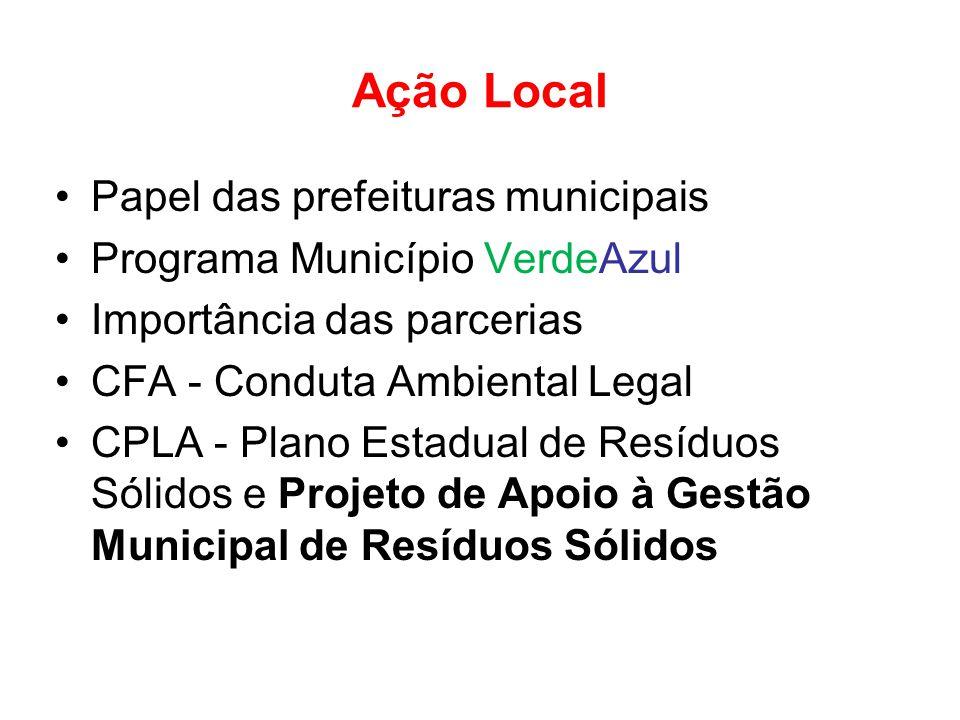 Ação Local Papel das prefeituras municipais Programa Município VerdeAzul Importância das parcerias CFA - Conduta Ambiental Legal CPLA - Plano Estadual